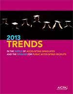 Trends in the Supply of Accounting Graduates and the Demand for Public Accounting Recruits