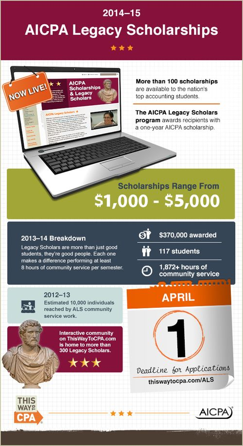 AICPA Legacy Scholars Infographic