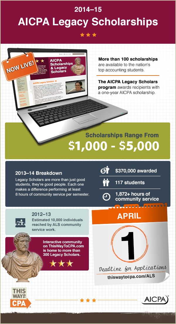 AICPA-Legacy-Scholars-Infographic