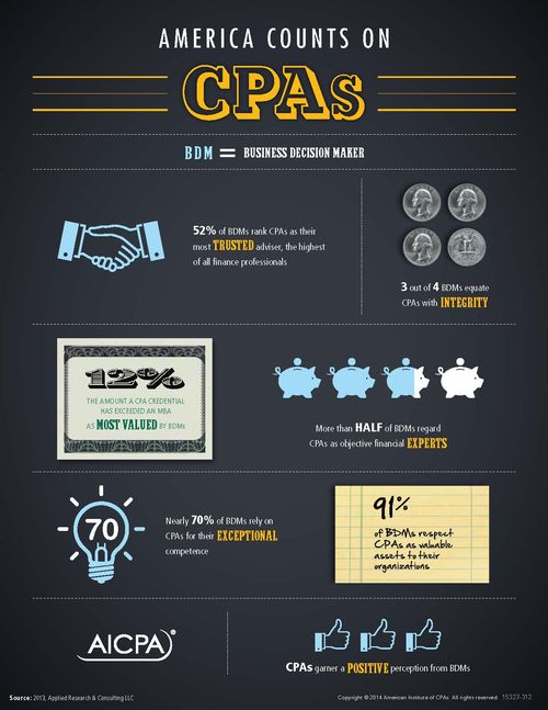 America-Counts-on-CPAs-Infographic-Updated