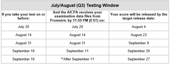 July august q3