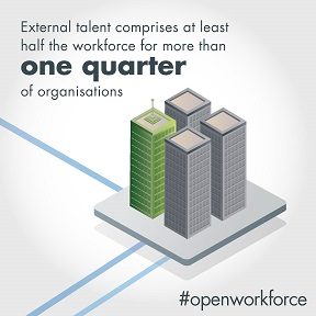 Open workforce mini infographic2