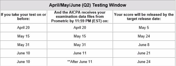 Apr 2016 timetable